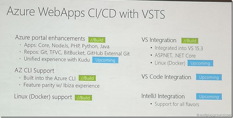 Azure Web Apps CI