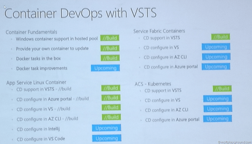 Container DevOps with VSTS