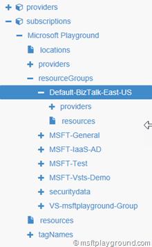 Azure Resource Explorer