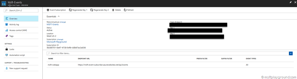 Azure Event Grid with Subscription